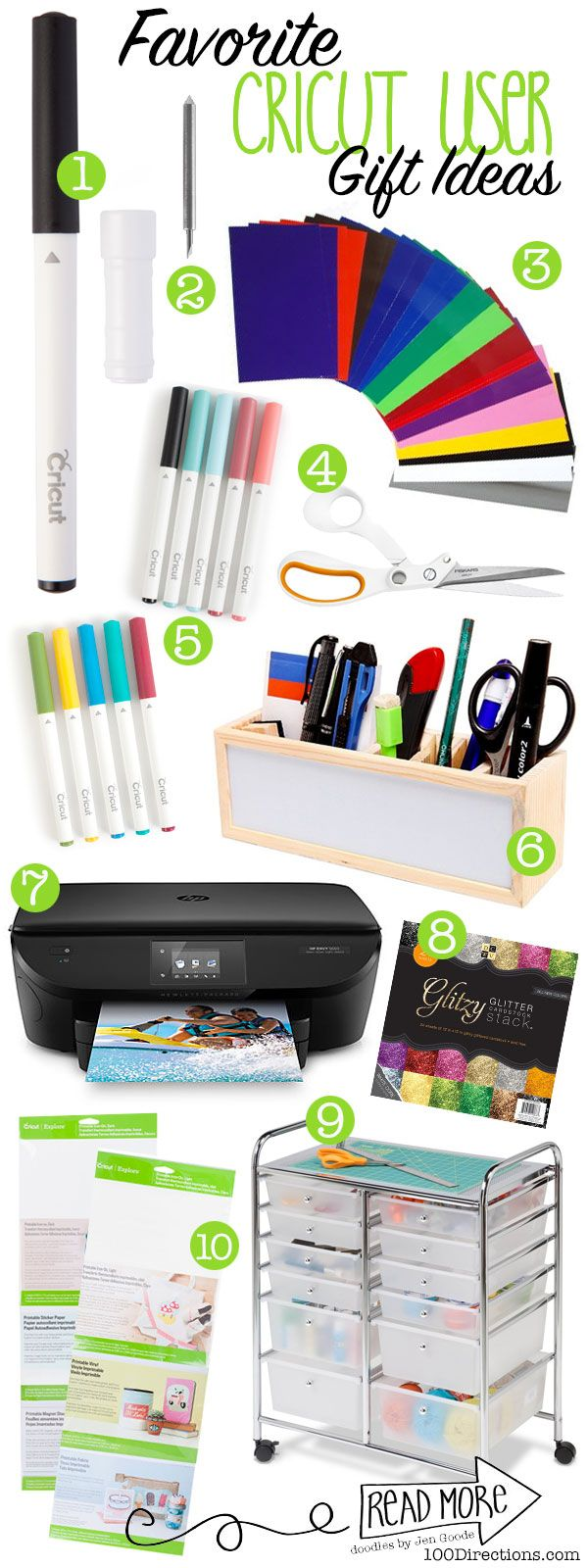 Favorite gift ideas for Cricut Users - check out my list of must have supplies that Cricut Crafters will love! (Gifts for you too, right?)