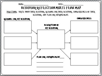This is a 33 page packet of Behaviuor Management Thinking Maps Templates to use in the classroom- FREE on TpTBehavior Maps, 2Nd Grade Blogs, Free 33, Management Templates, Management Freebies, Behavior Management, Classroom Management, Classroom Ideas, Thinking Maps