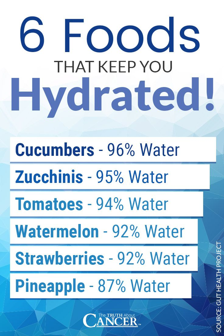 "Hydration throughout the day is so important. Try incorporating these foods into your daily diet as well to keep you hydrated: cucumbers, zucchinis, tomatoes, watermelon, strawberries, & pineapple. Water helps protect the vital organs against cancer. Click through to learn more as Ty Bollinger explains more about water & cancer prevention. Most people don't realize that a deficiency in this key ""nutrient"" can cause so many ailments, including cancer. Please re-pin to help us educate others."