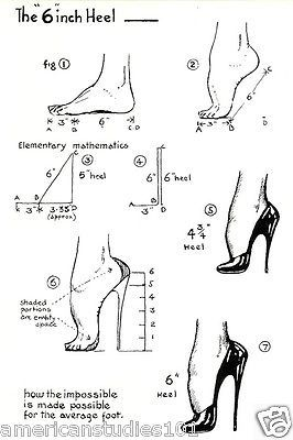 POSTCARD JOHN WILLIE BIZARRE MAGAZINE 1953 Art THE 6 INCH HIGH HEEL SHOE DESIGN