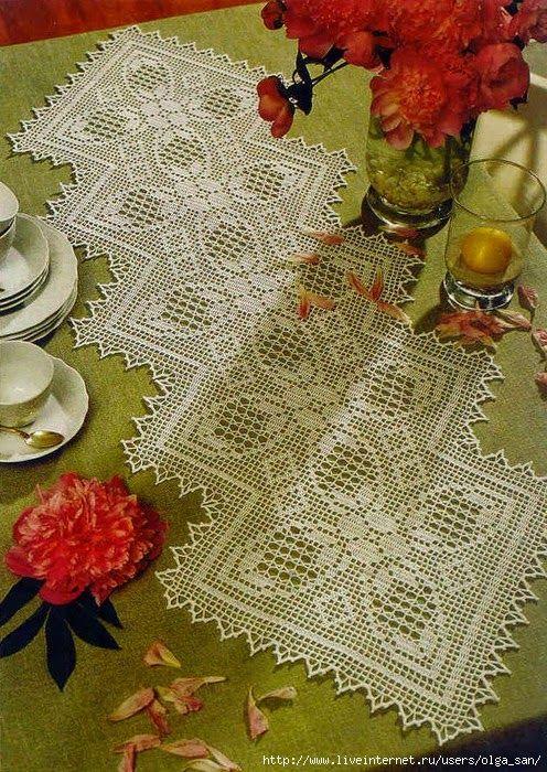 Crochet and arts: doily