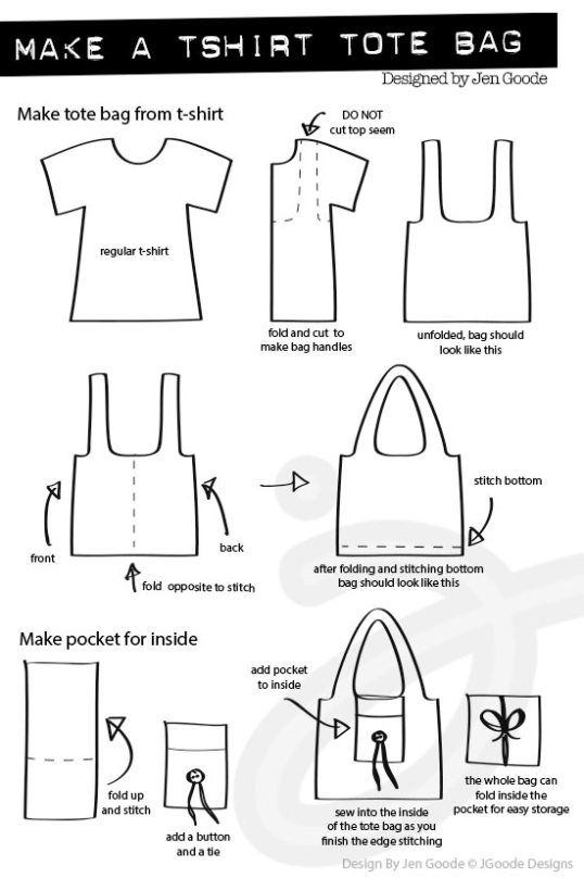 Make a tote-bag from a t-shirt designed by Jen Goode