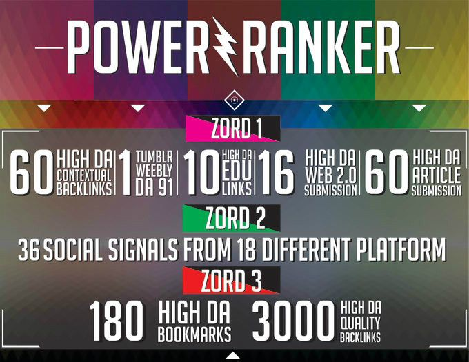 New service available on our store: Power Ranker SEO ... Check it out here: http://instant-famous.com/products/power-ranker-seo-backlinks?utm_campaign=social_autopilot&utm_source=pin&utm_medium=pin
