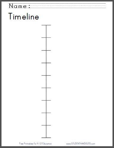 Best Time Line Project Images On   Teaching Social