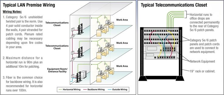 New Wiring Diagram Of Ethernet Cable  Diagram  Diagramsample  Diagramtemplate  Wiringdiagram