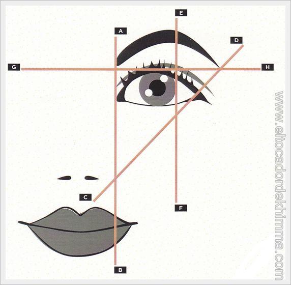 El tocador de Khimma: ¿Como debo depilar mis cejas para que sean apropiadas para mi rostro?