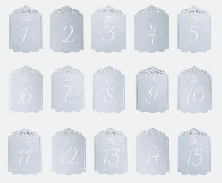 The range of numbers.