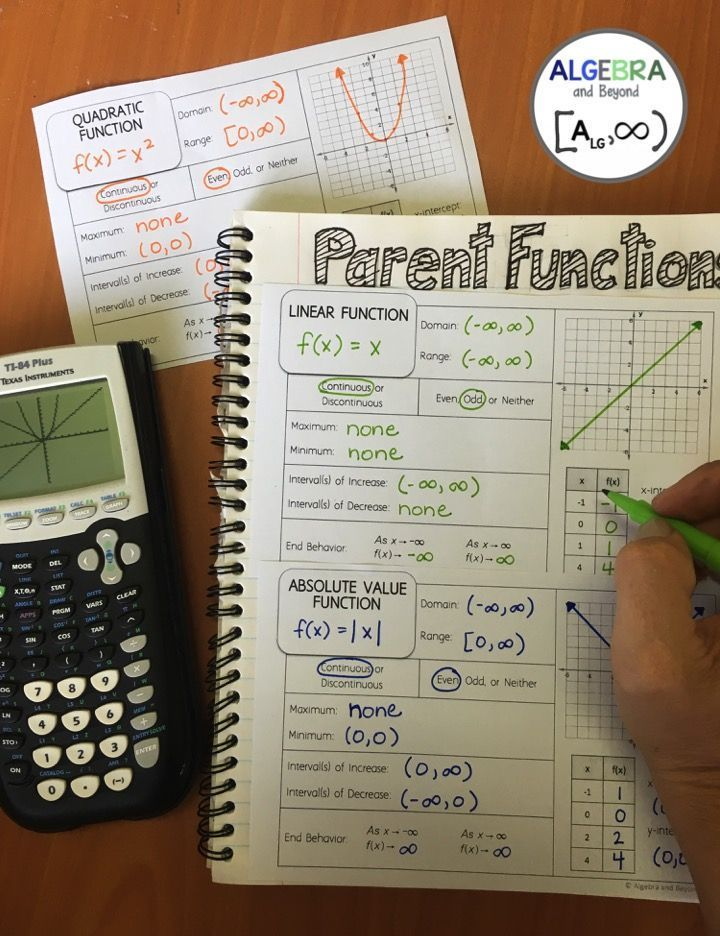 Parent Function Graphic Organizers - domain, range, continuity, intervals of increase/decrease, min/max, end behavior, intercepts, and the graph