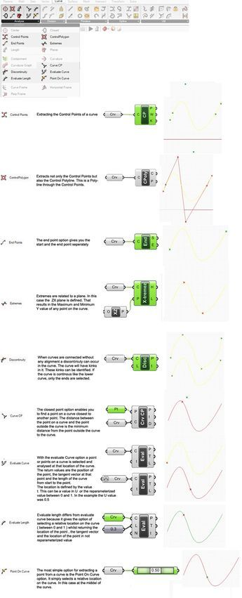 7 best Grasshopper images on Pinterest Architecture, Architecture - sample psychrometric chart