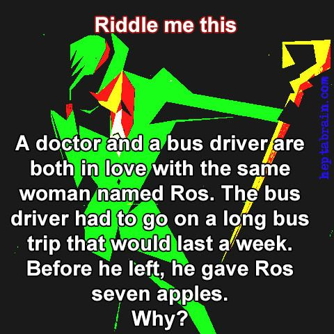 Riddle Me This Riddles Brain Teasers Women Names