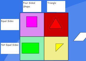 Shape Carroll Diagram (Open)