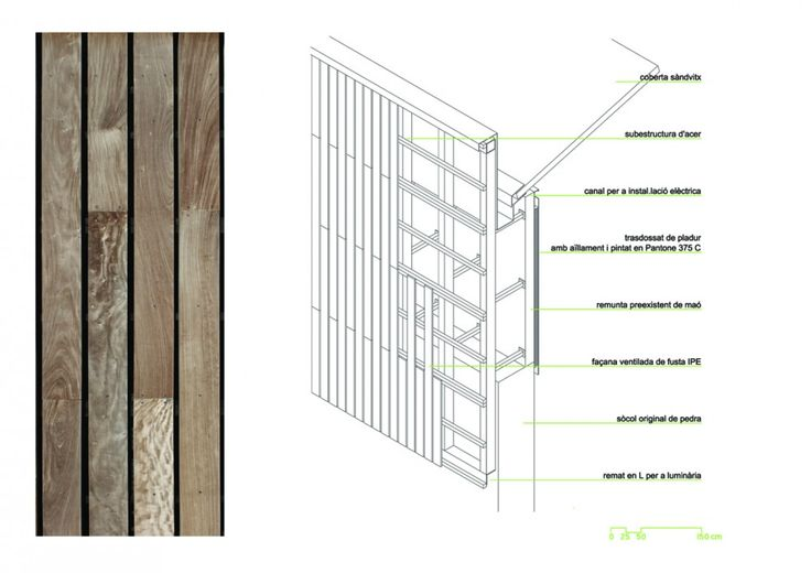 Spring in Pantone 375C, Mas Rodó Winery / SALA FERUSIC Architects