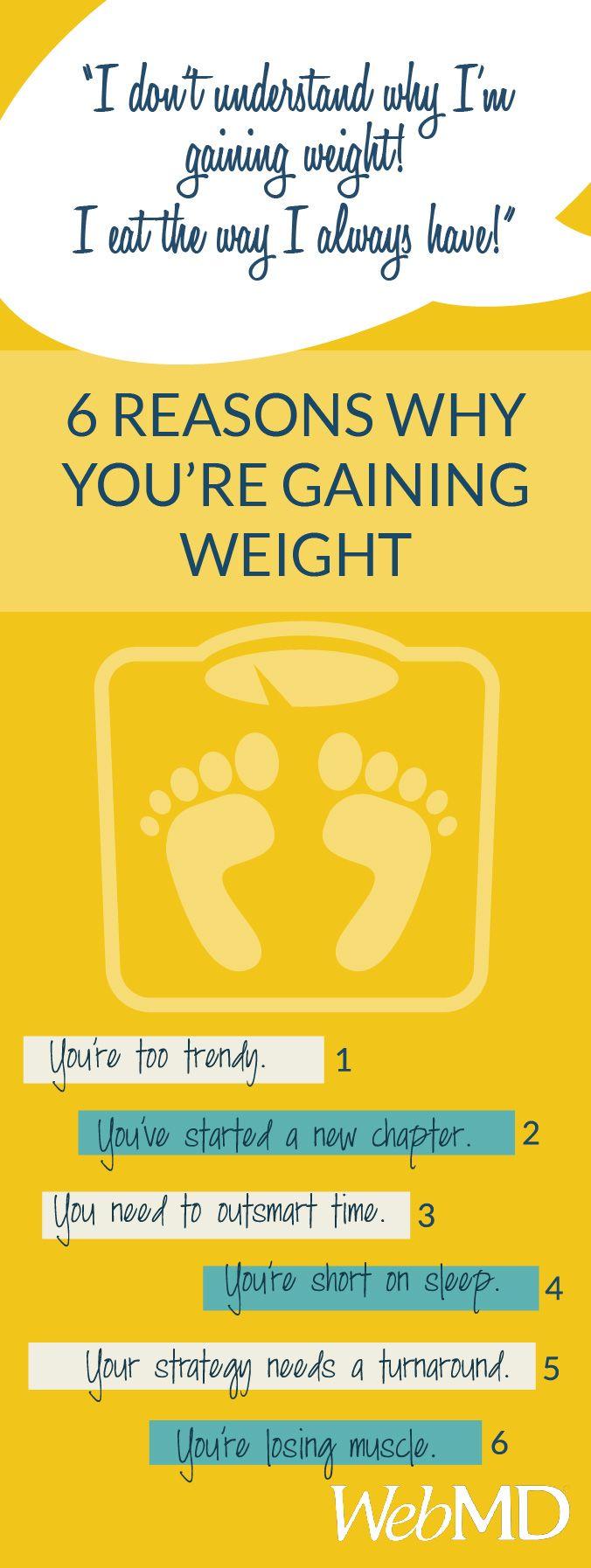 Weight loss body fat percentage formula