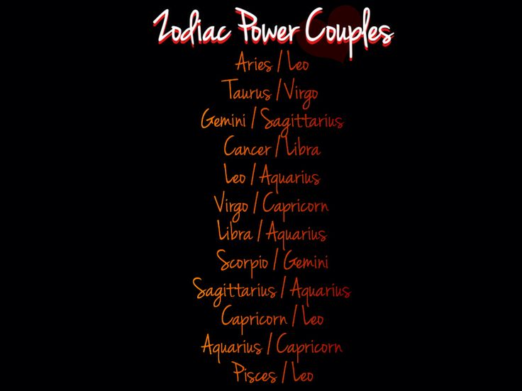 Zodiac Signs  Scorpio  Learn About Astrology Signs