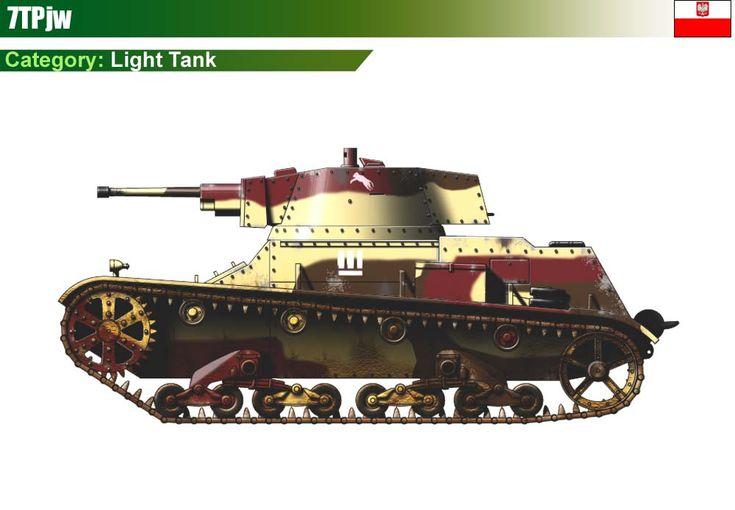 Light Tank 7TP jw