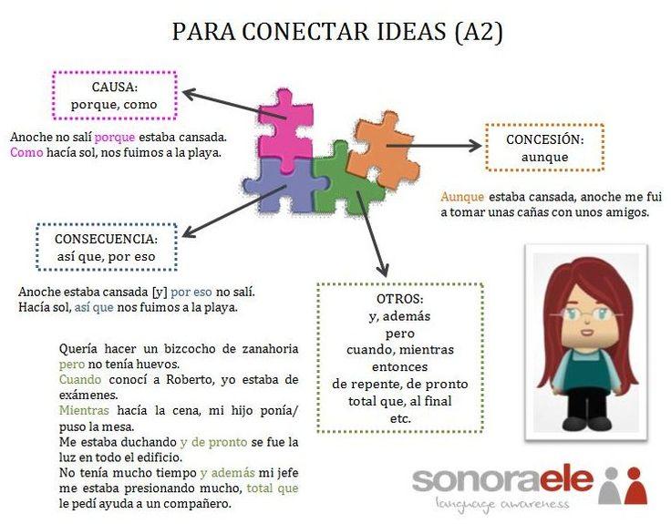 A2 - Para conectar ideas en pasado.