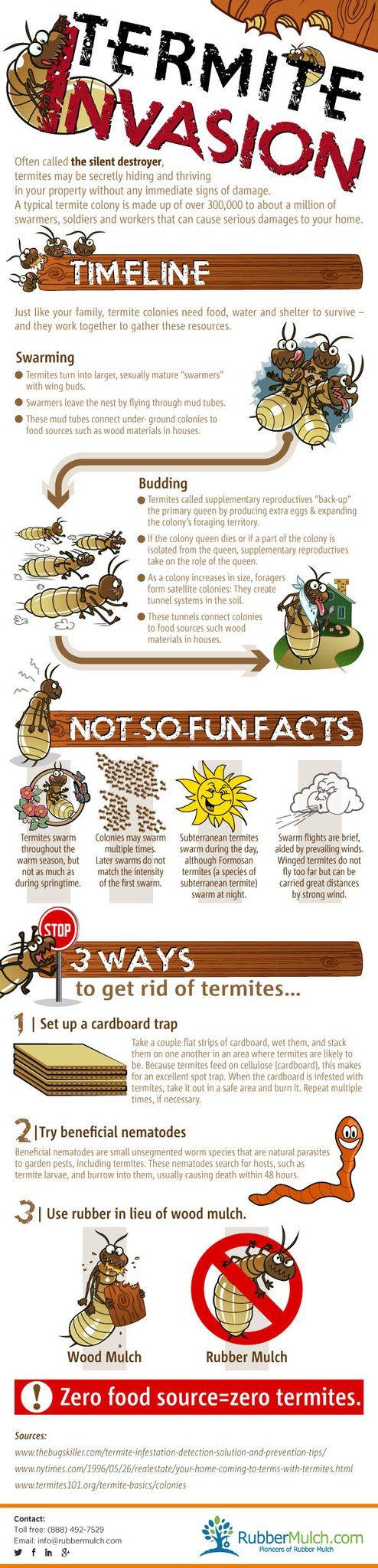 Why invite termites to your home? Switch from wood mulch to rubber to save yourself http://rubbermulch.com/blogs/rubbermulch/56506753-the-silent-destroyer-a-termite-home-invasion-timeline-infographic
