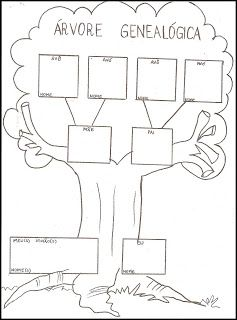 molde de arvore genealogica para imprimir - Pesquisa Google