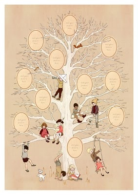 How's this for a really cute Family Tree idea? Illustrations by Mandy Sutcliffe from Belle & Boo.