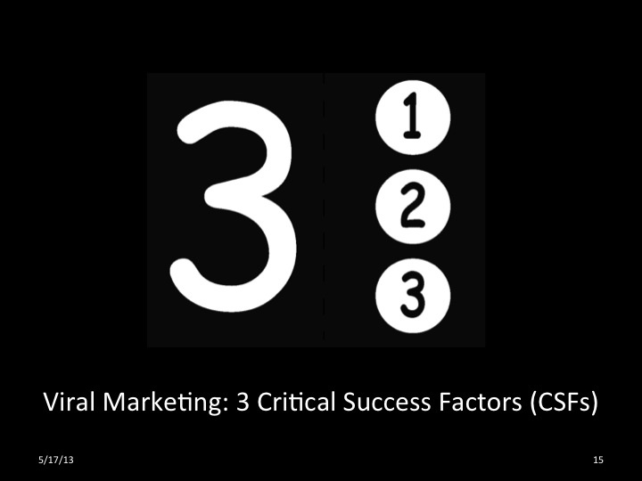Viral Marketing Critical Success Factors (CSFs) learned from launching Magnetic Poetry Kit.