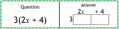 Miss Brookes Maths | Expanding Single Brackets