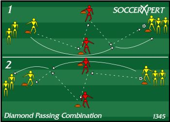 great site for soccer drills for all ages