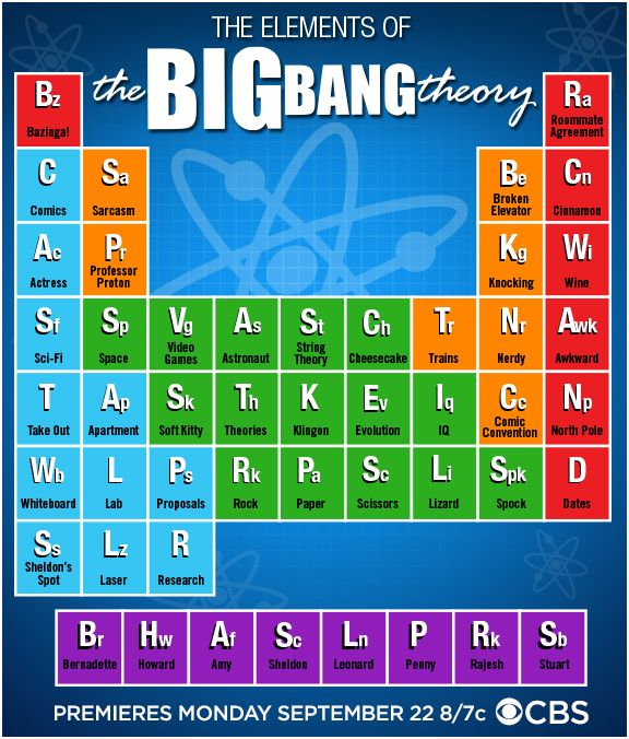 The Elements of The Big Bang Theory: Infographic - The Big Bang Theory - CBS.com