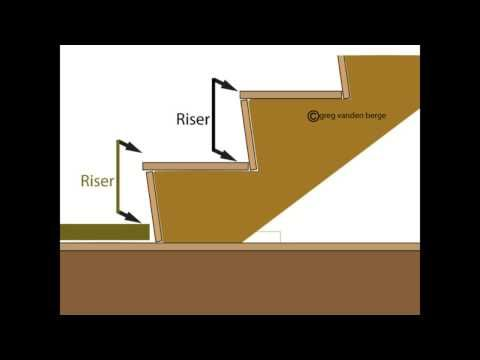 ▶ Watch This Video Before Cutting Stair Stringer Pattern - Bottom Layout Tips - YouTube