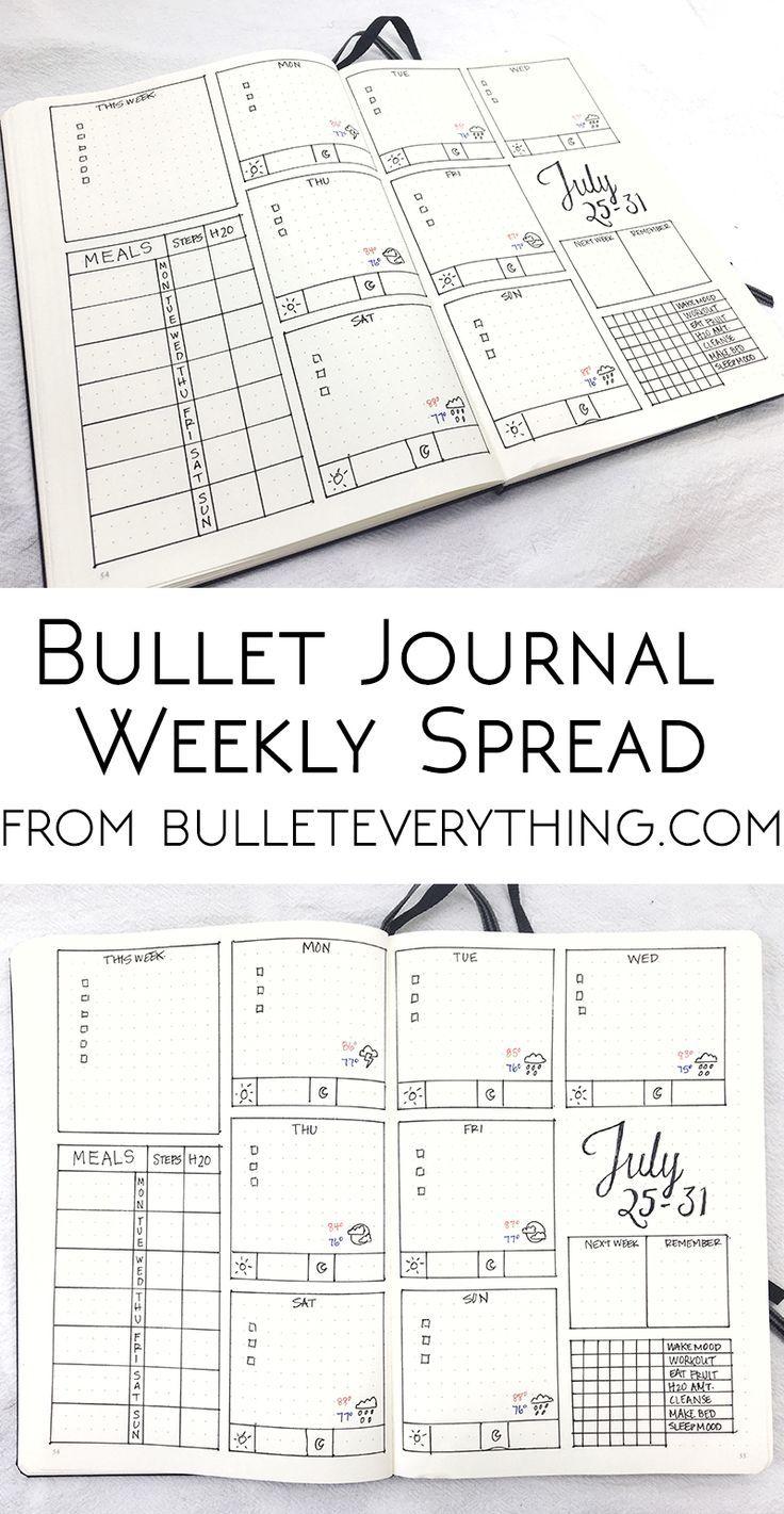 Easy Bullet Journal Wöchentliche Verbreitung Mit …