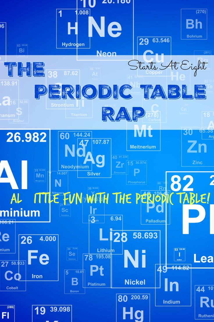 The Periodic Table Rap - AL ittle fun with the Periodic Table from Starts At Eight. Make chemistry and learning the Periodic Table fun with this little song. Plus tons of Periodic Table resources for all ages: elementary, middle school, and high school! Great tools for your homeschool or classroom!