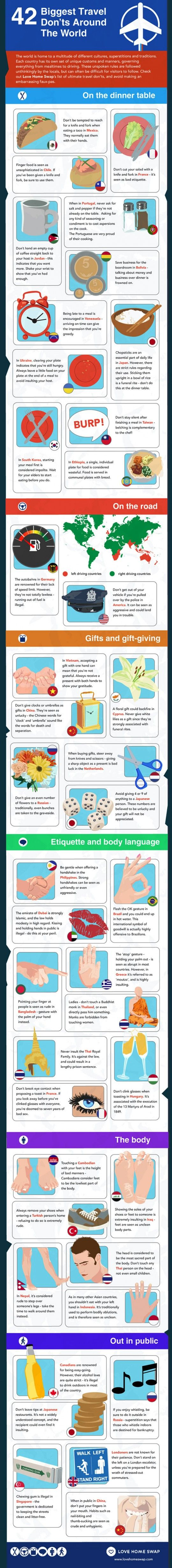 42 of the Biggest Travel Don'ts Around The World #traveltip #infographic