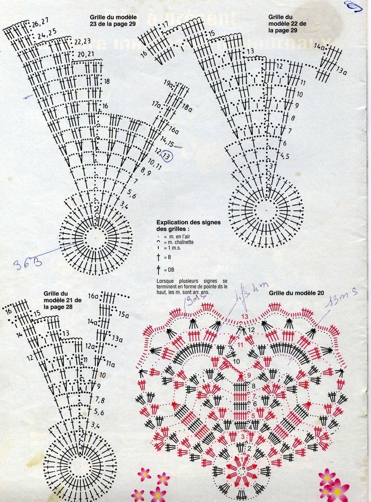 des TUTOS DE NAPPERONS - Album photos - mon blog de crochet et aiguilles