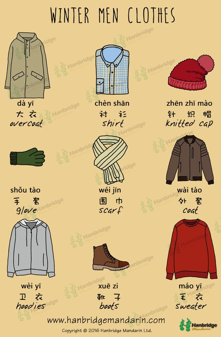 Chinese vocabulary of winter men clothes.