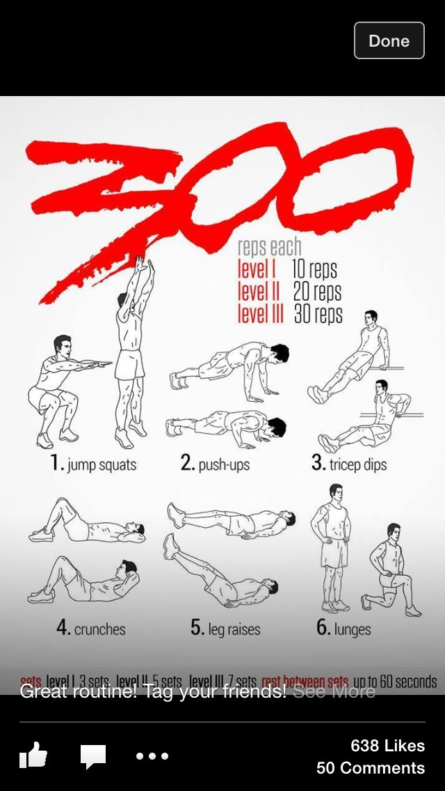 1000+ images about Fitness Challenges on Pinterest | 30 Day, Core ...