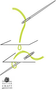 How to begin stitching without tying a knot.