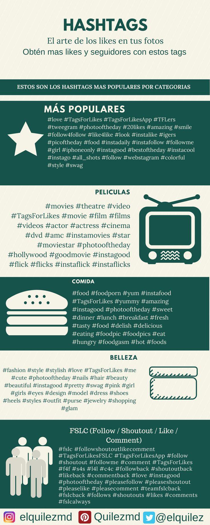 Los hashtags mas populares en diferentes categorías.