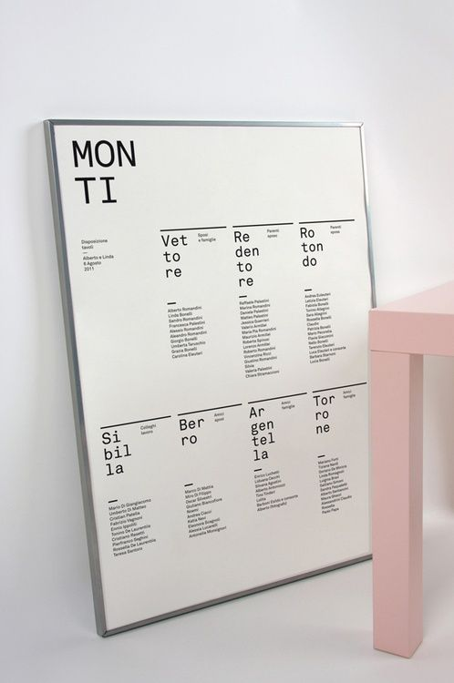Simple layout of conference strands?  Calendar idea?  Monti
