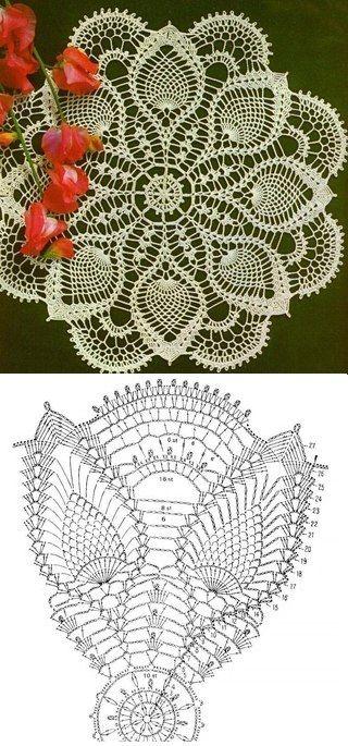 crochet lace pattern...<3 Deniz <3