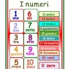 A poster to teach the numbers from 0 - 20 in Italian. Great for classroom displays! This work is licensed under a Creative Commons Attribution-No...