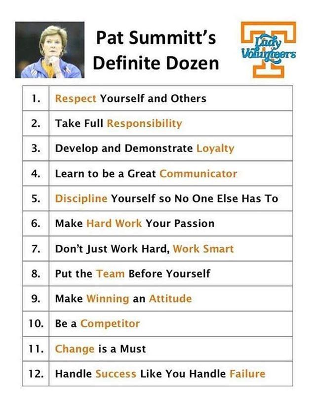 Pat Summit Definite Dozen quotes