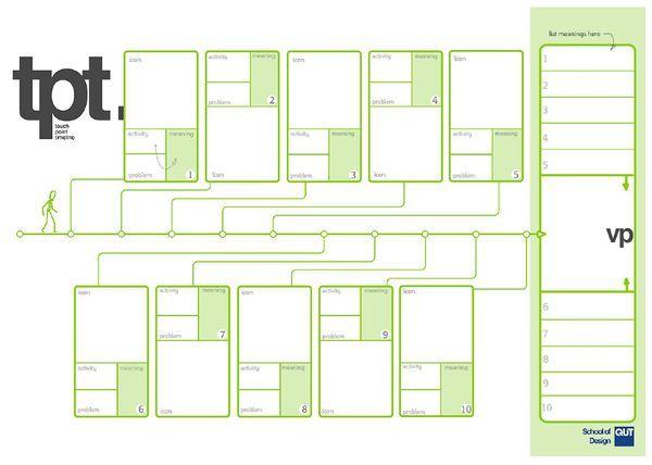 74 best a-b-project m images on Pinterest Project management - project recap template