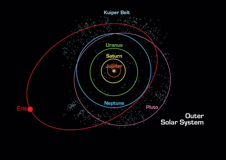 17 best images about outer solar system on pinterest