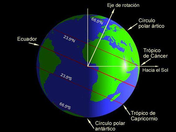 cual es la latitude y longitud de egipto yahoo dating