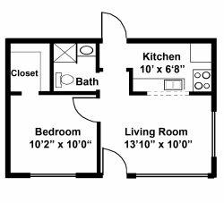 Oakbridge Apartments Blacksburg Va