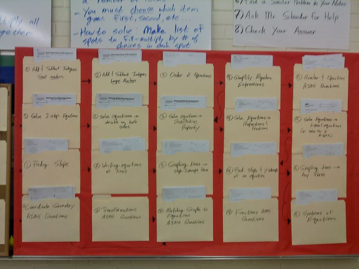 GREAT IDEA: The Wall of Remediation. Each folder contains multiple copies of a worksheet students use to practice a particular skill. Early finishers select a worksheet for the skill they need to practice. Click through and read the blog. He's great!