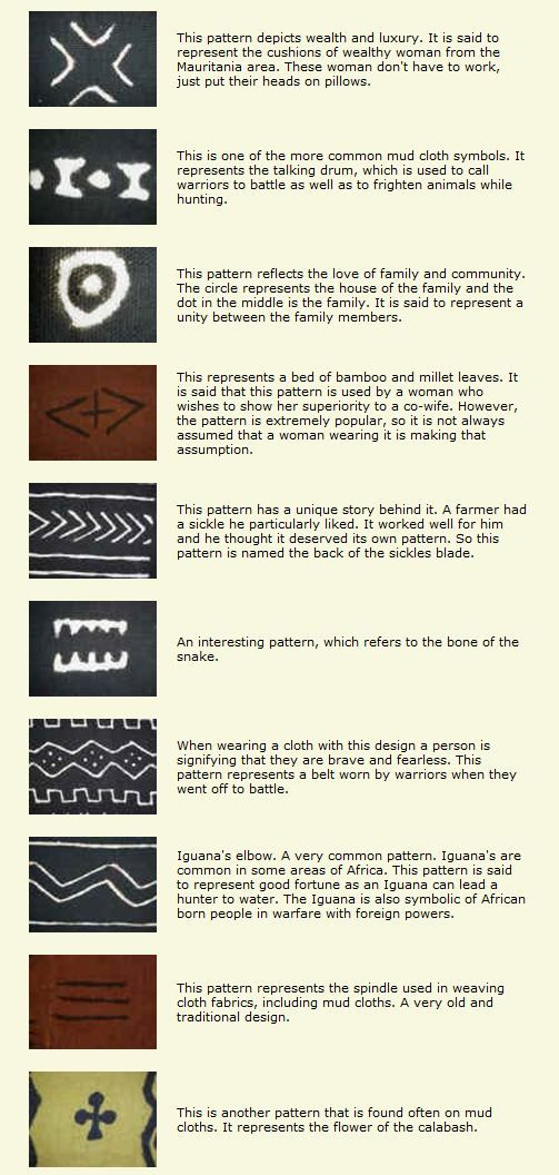 Traditional African mud cloth symbols: Each piece of mudcloth tells a story. No two pieces are alike and each pattern and color combination has a meaning.
