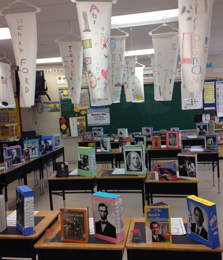 Second Grade Biography Wax Museum! Just add students in costumes. Press their button and listen to their speeches.