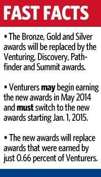 New venturing award names