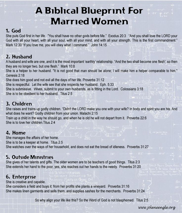 Biblical blueprint for wives