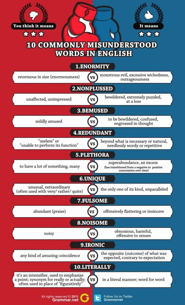 A look at the 10 most commonly misunderstood words in English, comparing the most common misconceptions to the true meanings.